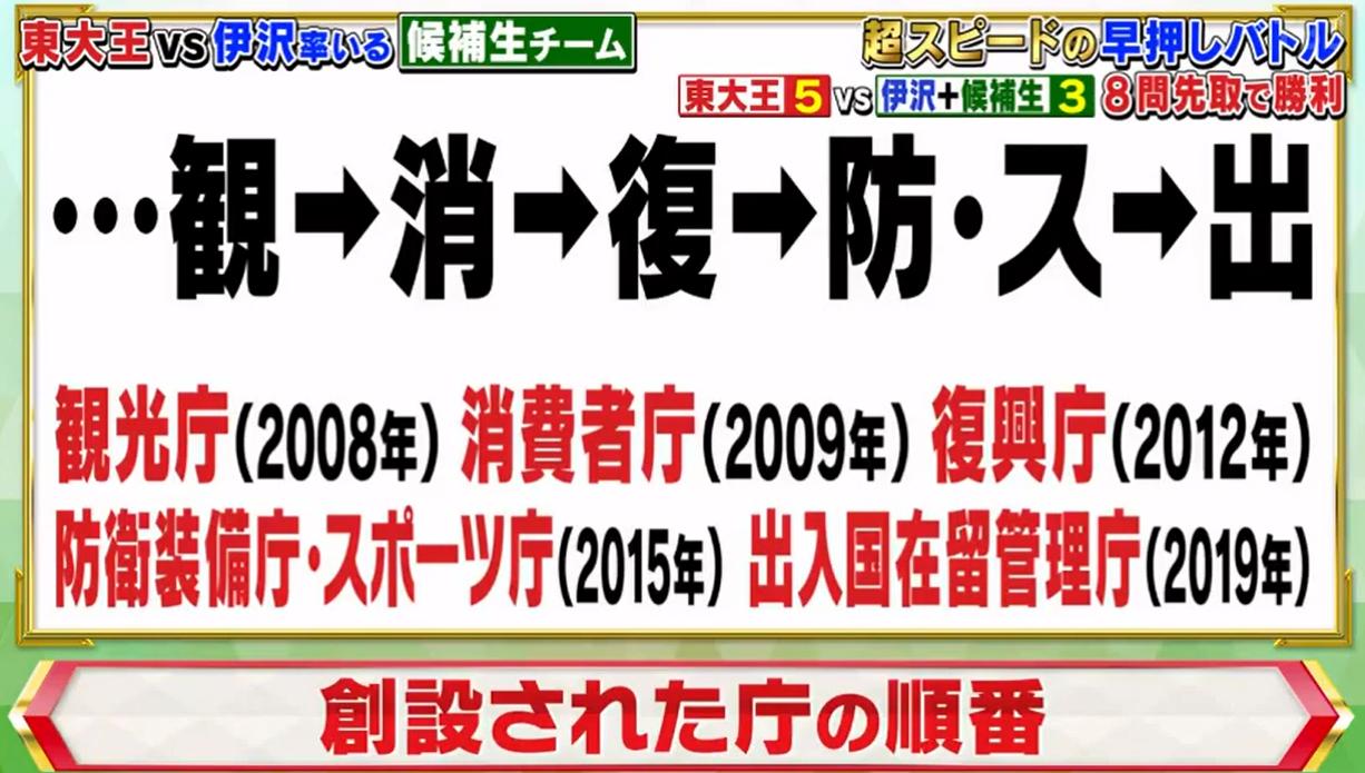 庁の順番解説.png